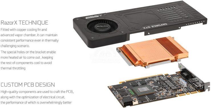 GALAX GeForce GTX 1070 KATANA 2 740x379 1
