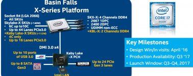 Intel Skylake X y Kaby Lake X llegarán el 30 de Mayo junto al socket LGA2066