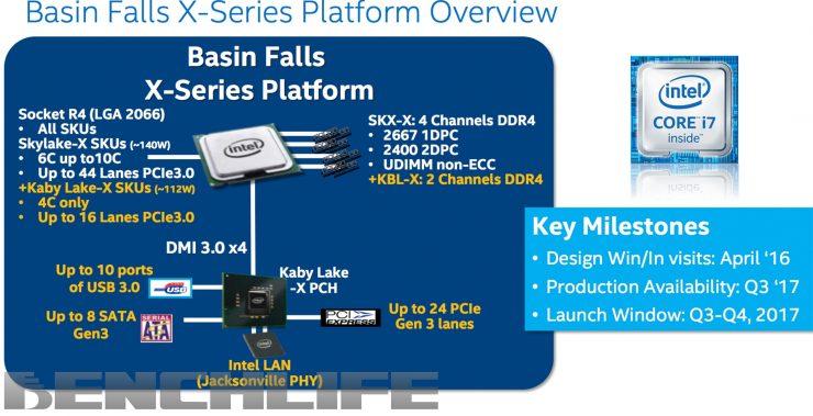 Intel Skylake X y Kaby Lake X 1 740x379 0