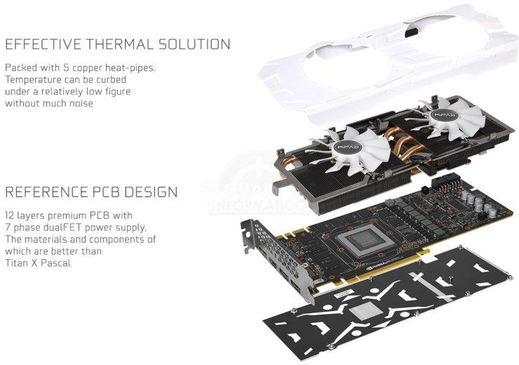 KFA2 GeForce GTX 1080 TI EXOC White 2 740x521 1