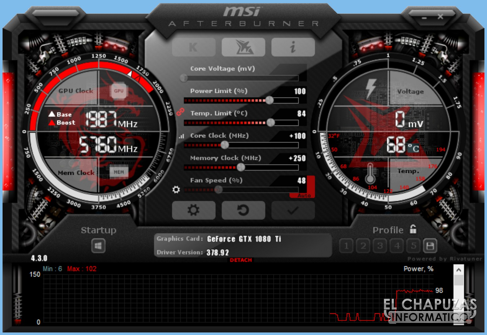 Review: MSI GeForce GTX 1080 Ti Gaming X