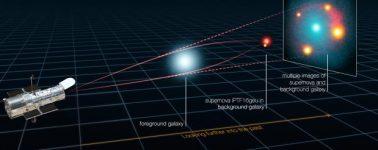 El telescopio Hubble captura una supernova con efecto de lupa