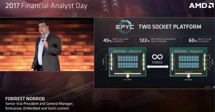 AMD EPYC 2 1 740x385 2