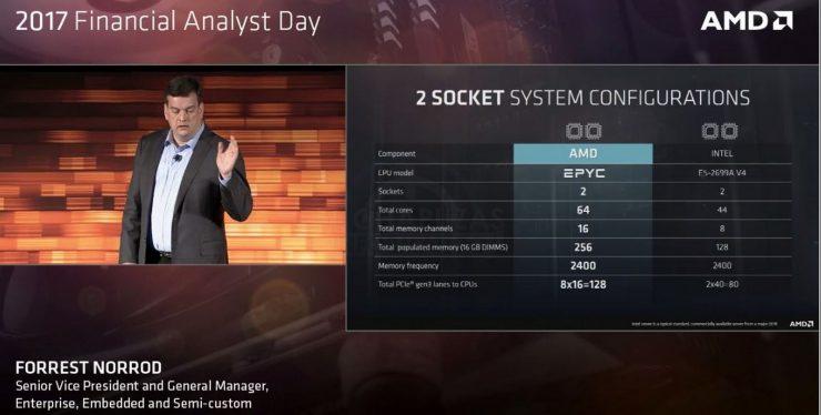 AMD EPYC 3 1 740x374 3