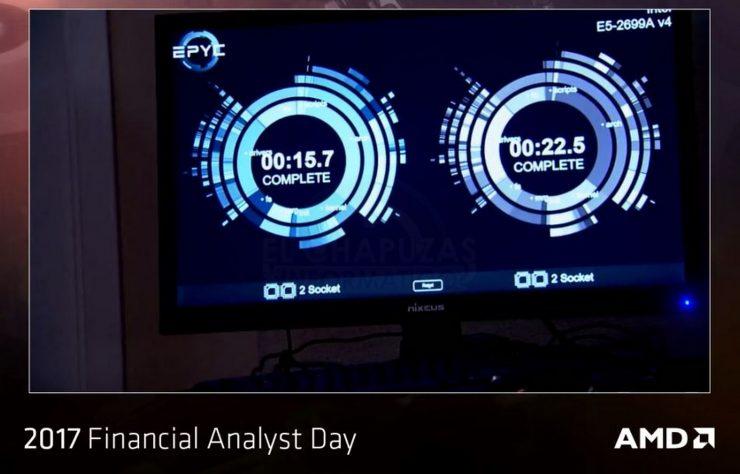 AMD EPYC 4 1 740x474 4