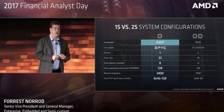 AMD EPYC 5 740x369 5