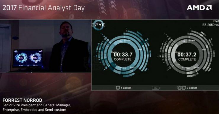 AMD EPYC 6 740x388 6