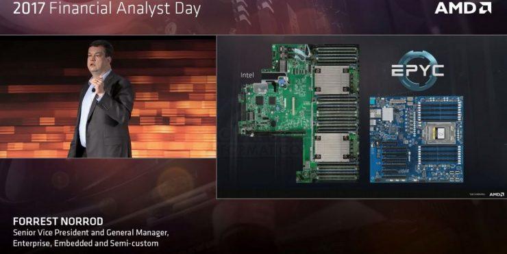 AMD EPYC 7 740x371 7