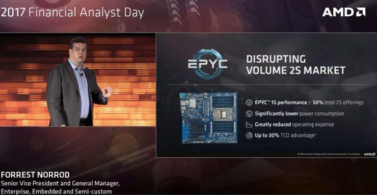 AMD EPYC 9 740x383 9