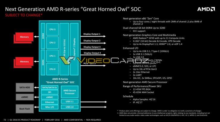 AMD Great Horned Owl 1 740x411 7