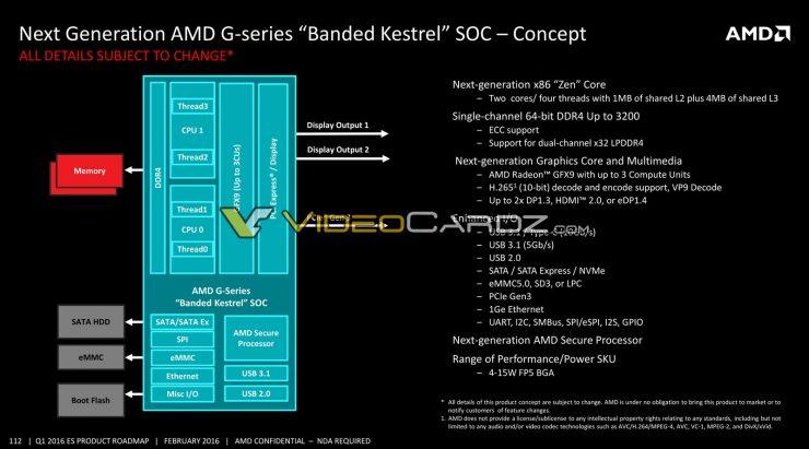 AMD Great Horned Owl 3 740x411 9
