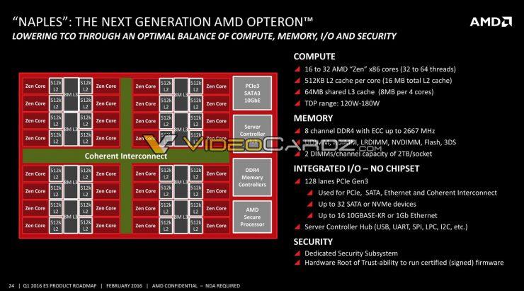 AMD Naples 1 740x411 1