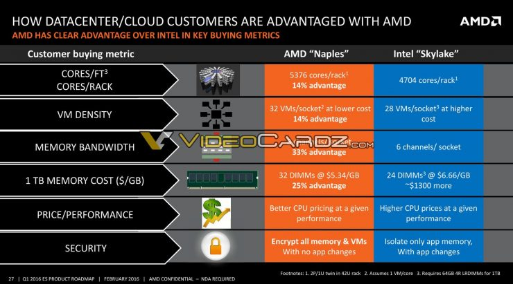 AMD Naples 2 740x411 2
