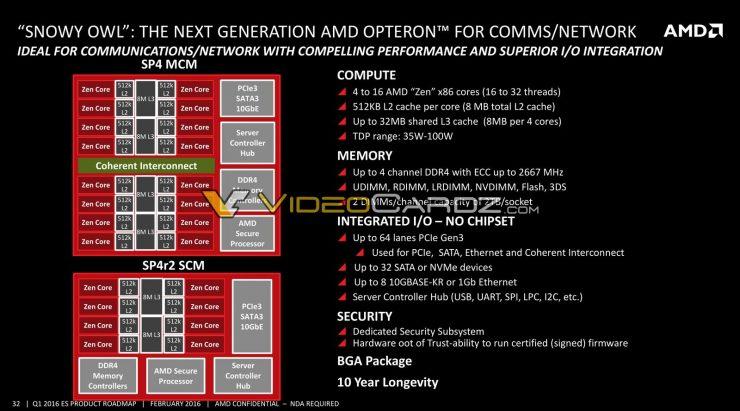 AMD Snowy Owl 2 740x411 5