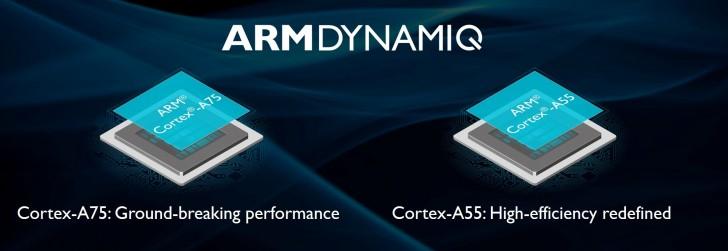 ARM Cortex A75 y Cortex A55 0