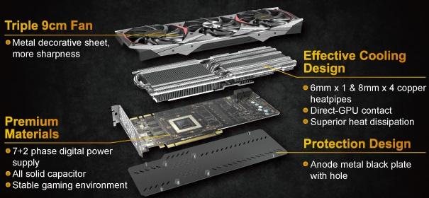 Manli GeForce GTX 1080 Ti Gallardo 2 1