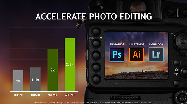Nvidia GeForce MX150 1 1
