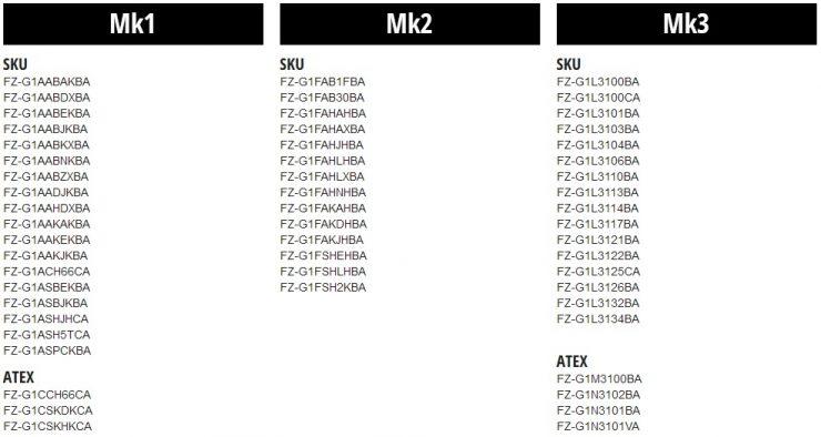 Panasonic Toughpad FZ G1 Mk1 Mk2 y Mk3 baterías afectadas 740x394 1