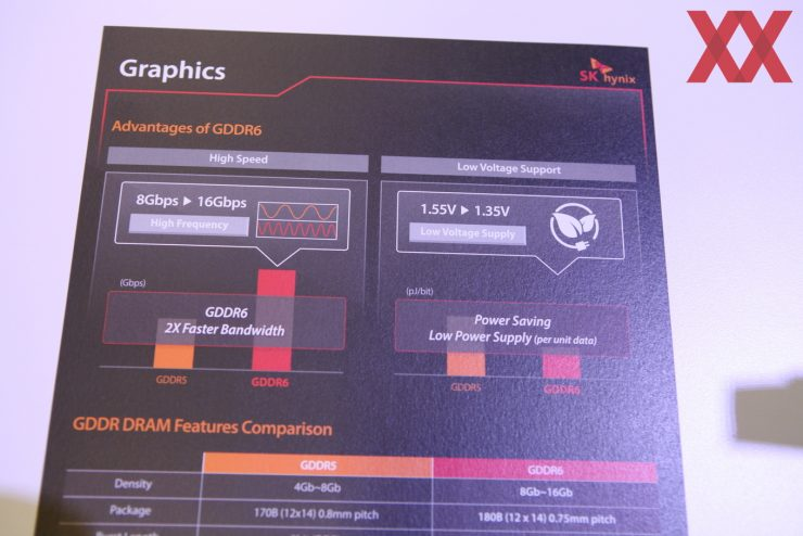 SK Hynix GDDR6 3 740x494 2