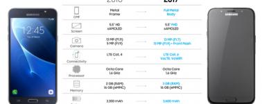 Samsung Galaxy J7 (2017) y Galaxy J5 (2017) filtrados