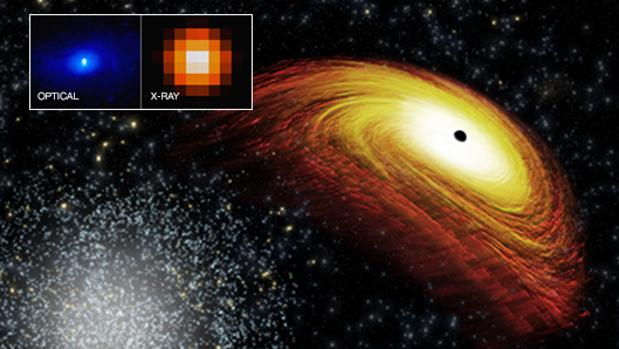 agujero negro errante 0