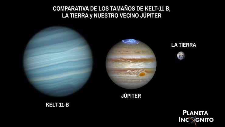 kelt 11b comparativa 740x417 0