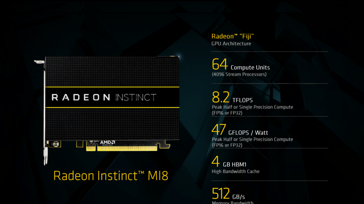 AMD Radeon Instinct MI8 740x416 3