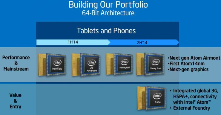 Intel SoFIA 740x385 0