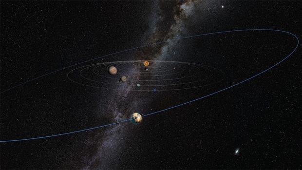 Planeta 10 órbita ligeramente inclinada 0
