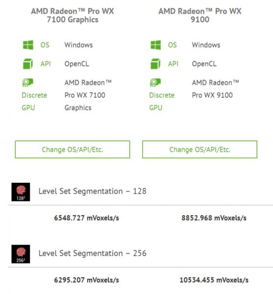 Radeon Pro WX9100 vs Radeon Pro WX7100 557x600 1