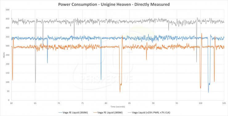 AMD-Radeon-Vega-Frontier-Liquid-consumo-