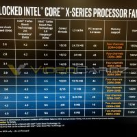 Filtrados el Intel Core i9-7980XE, i9-7960X, i9-7940X e i9-7920X