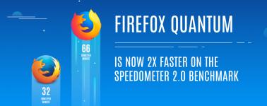 Llega el Mozilla Firefox Quantum: El navegador web más rápido del momento
