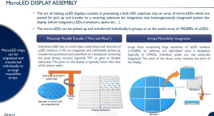 Micro LED 1 740x401 2