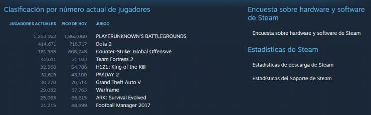 PlayerUnknowns Battlegrounds 2 millones 740x231 0