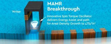Western Digital anuncia el Almacenamiento Magnético (MAMR), HDDs de más de 40TB