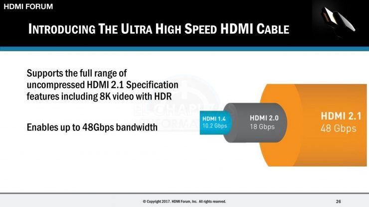 HDMI 2.1 2 740x416 0