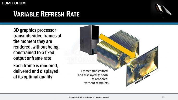 HDMI 2.1 3 740x416 4