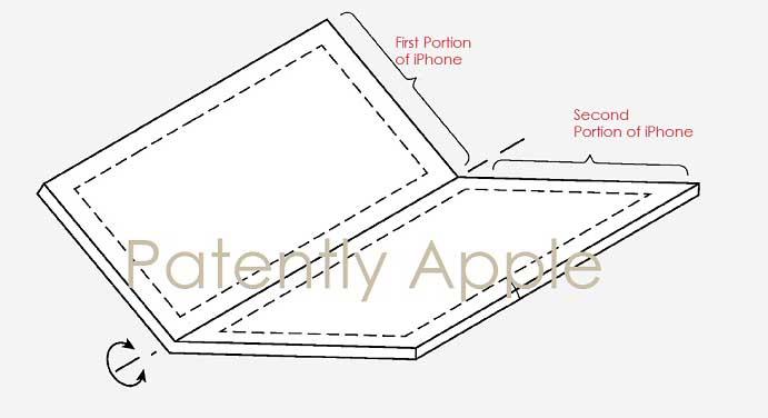 Apple Patenta Una Pantalla Flexible Overcluster
