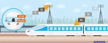Samsung y KDDI prueban la tecnología 5G en un tren a 100 km/h, alcanzó los 1.7 Gbps