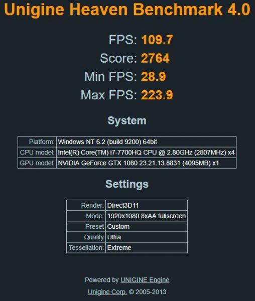 MSI GT73EVR 7RF 870XES Titan Pro Heaven Benchmark 4.0 frecuencia OC 508x600 35