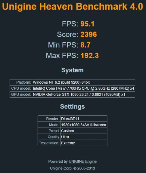 MSI GT73EVR 7RF 870XES Titan Pro Heaven Benchmark 4.0 frecuencia de referencia 507x600 34