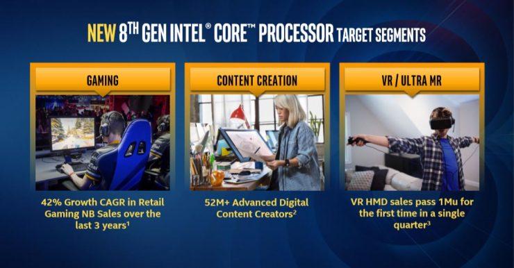 Intel Core i7 8809G i7 8709G i7 8706G i7 8705G e i5 8305G 1 740x386 0