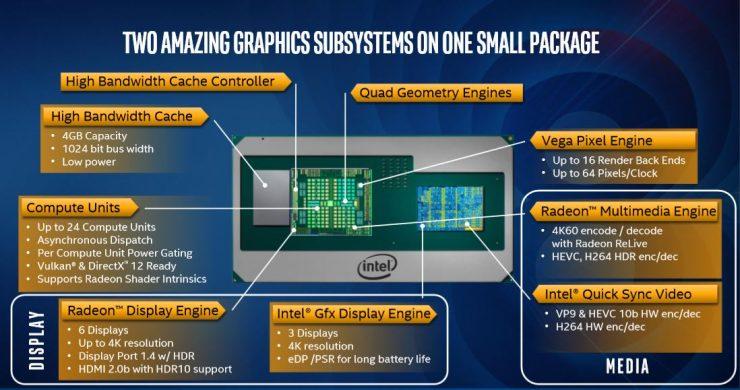 Intel Core i7 8809G i7 8709G i7 8706G i7 8705G e i5 8305G 2 740x390 1
