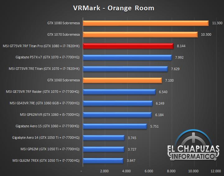 MSI GT75VR 7RF Titan Pro Benchmarks 03 25
