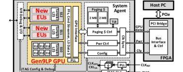 Intel anuncia que trabaja en una gráfica dedicada, el primer proyecto de Raja Koduri