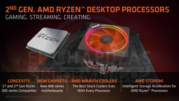 AMD Ryzen 2000 tecnologias 1 740x417 1