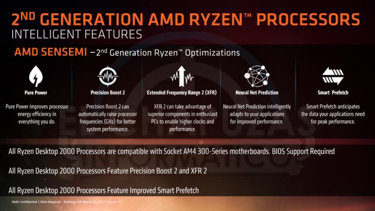 AMD Ryzen 2000 tecnologias 2 740x417 2