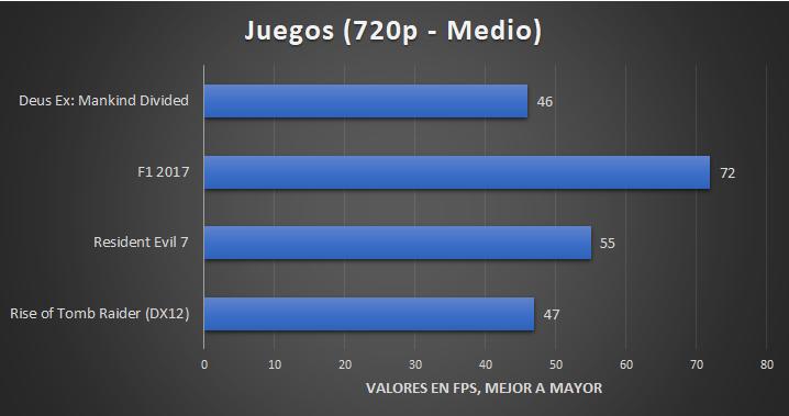 AMD Ryzen 5 2400G Juegos 19