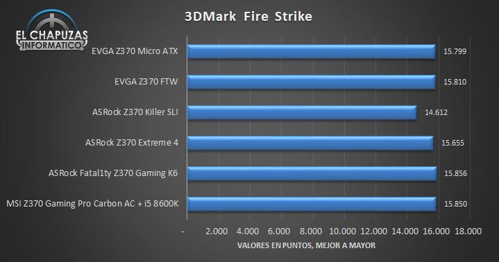 EVGA Z370 Micro ATX Tests 05 33